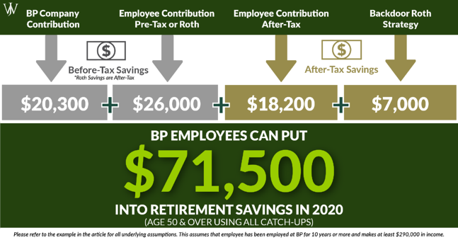 2021-contribution limits-bp
