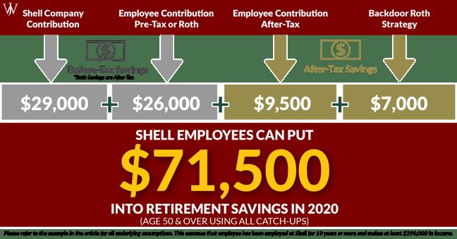2021-contribution limits-shell