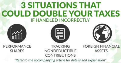 3 situations that could double your taxes if handled incorrectly: performance shares, tracking nondeductible contributions, and foreign financial assets