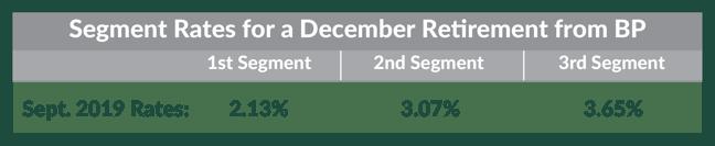 BP - Dec. - Rates