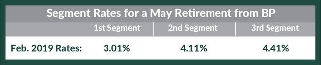 BP - May-Rates