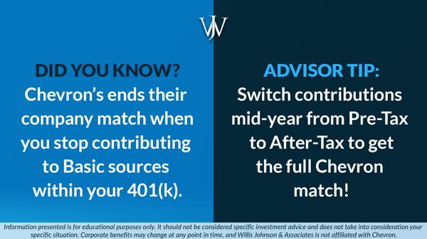 Chevron 401k match_Chevron_Blog_2021_9_1600x900_Financial Advisor Tip - Switch Sources