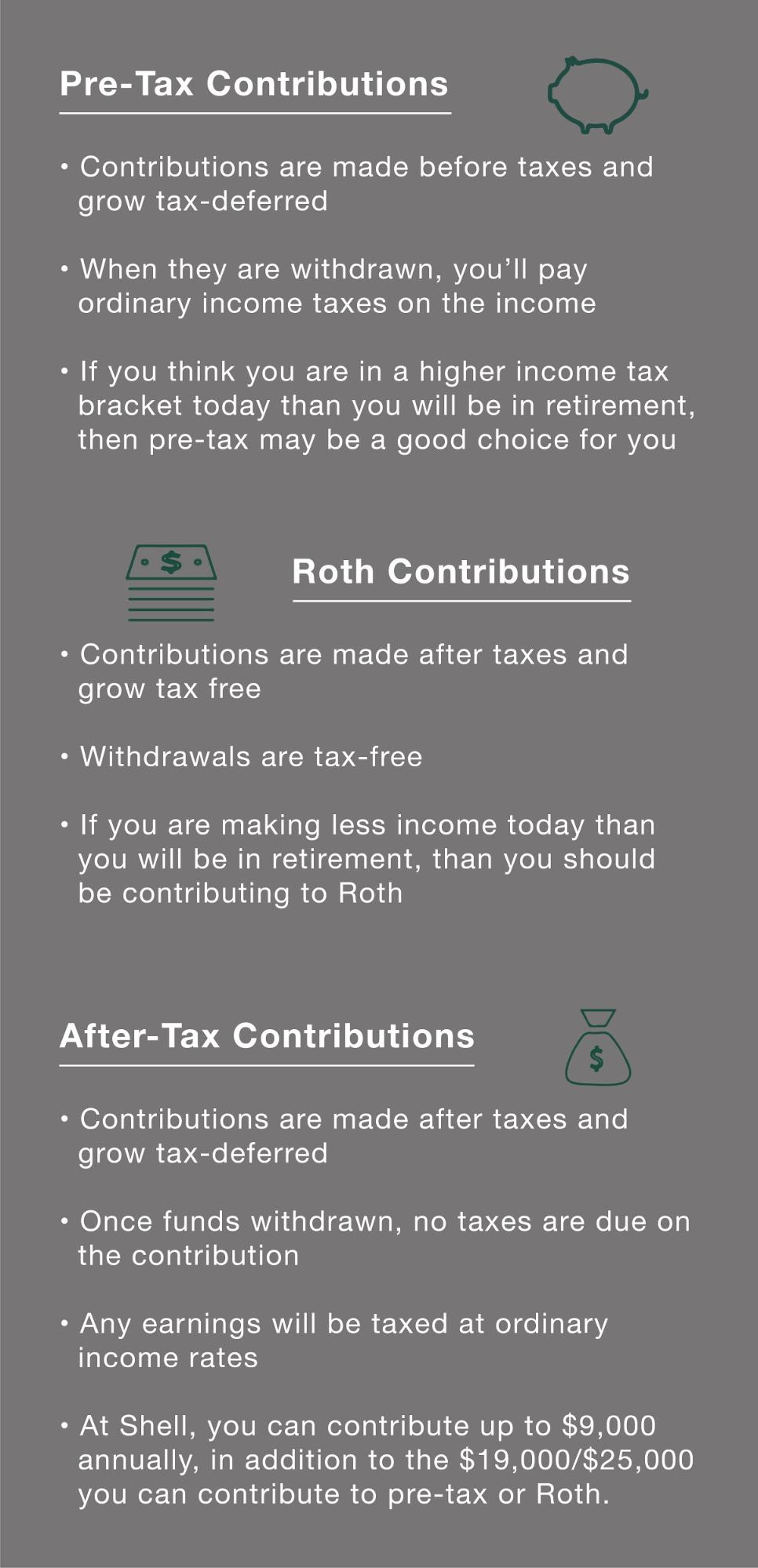How to Maximize Your Shell Retirement Benefits 1