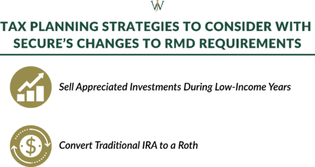 Tax strategies to consider with SECUREs change to RMDs