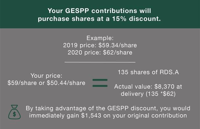 WJ Infographics_Benefits to Maximize Savings-02